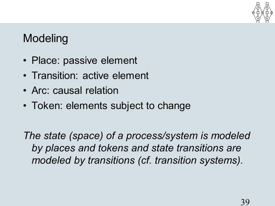 Modeling Place: passive element Transition: active element