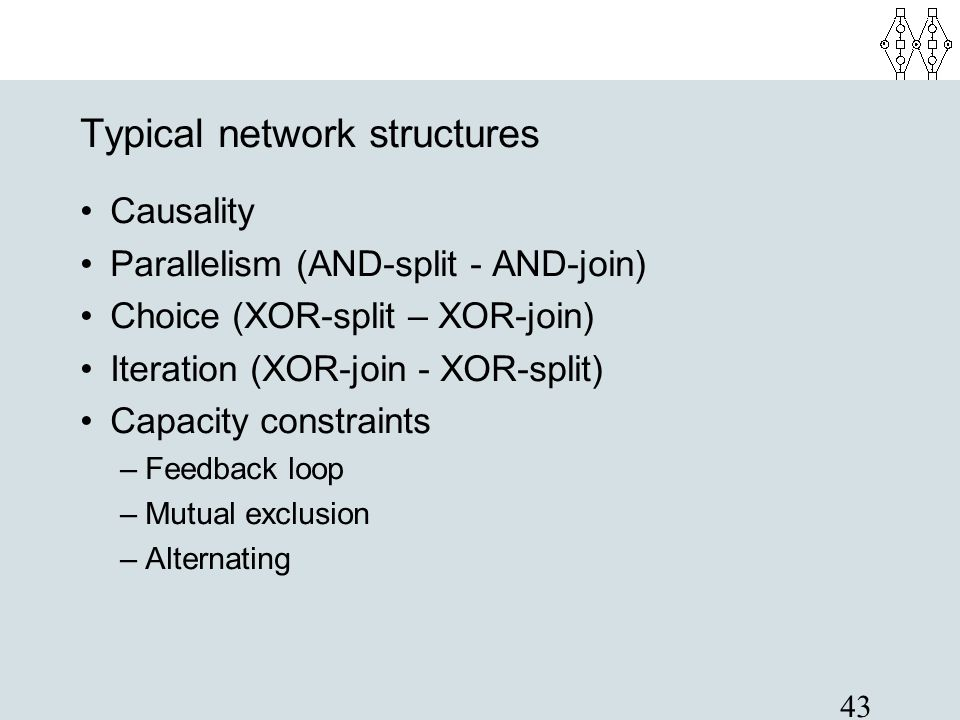 Typical network structures