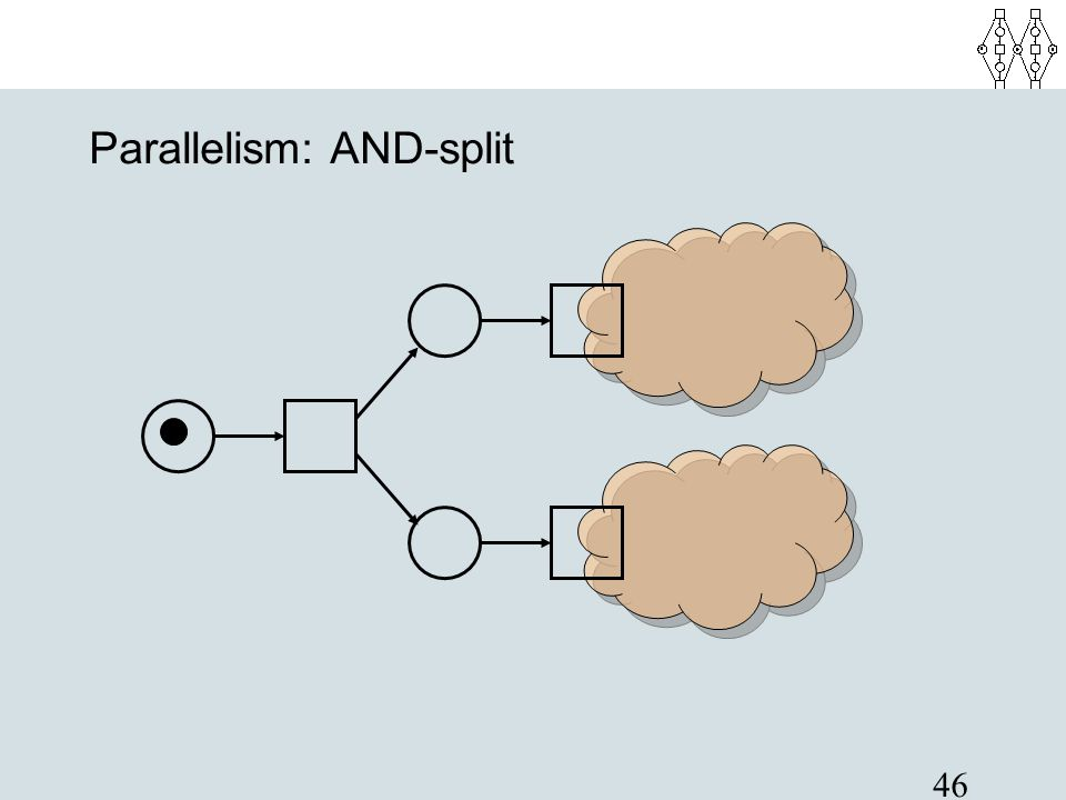 Parallelism: AND-split