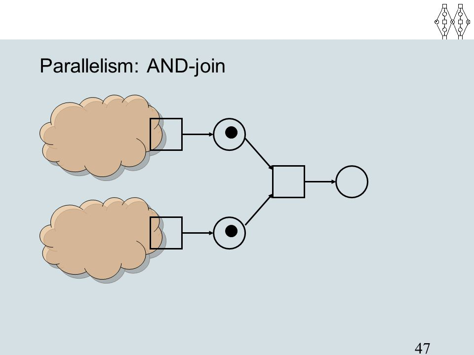 Parallelism: AND-join