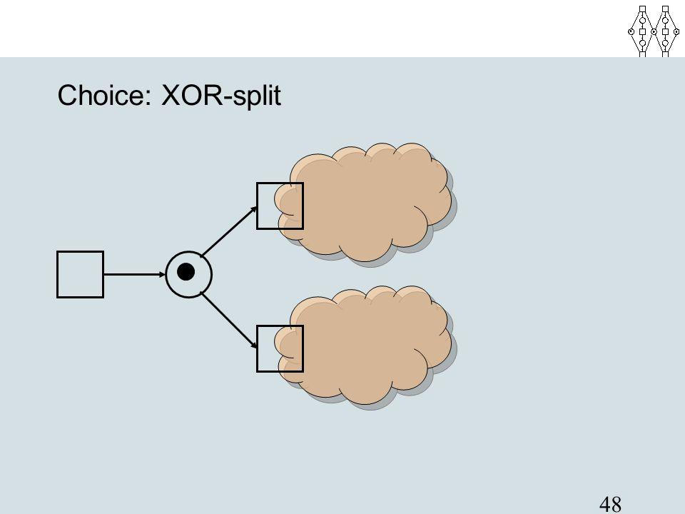 Choice: XOR-split