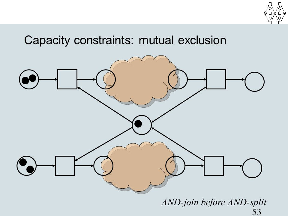 Capacity constraints: mutual exclusion
