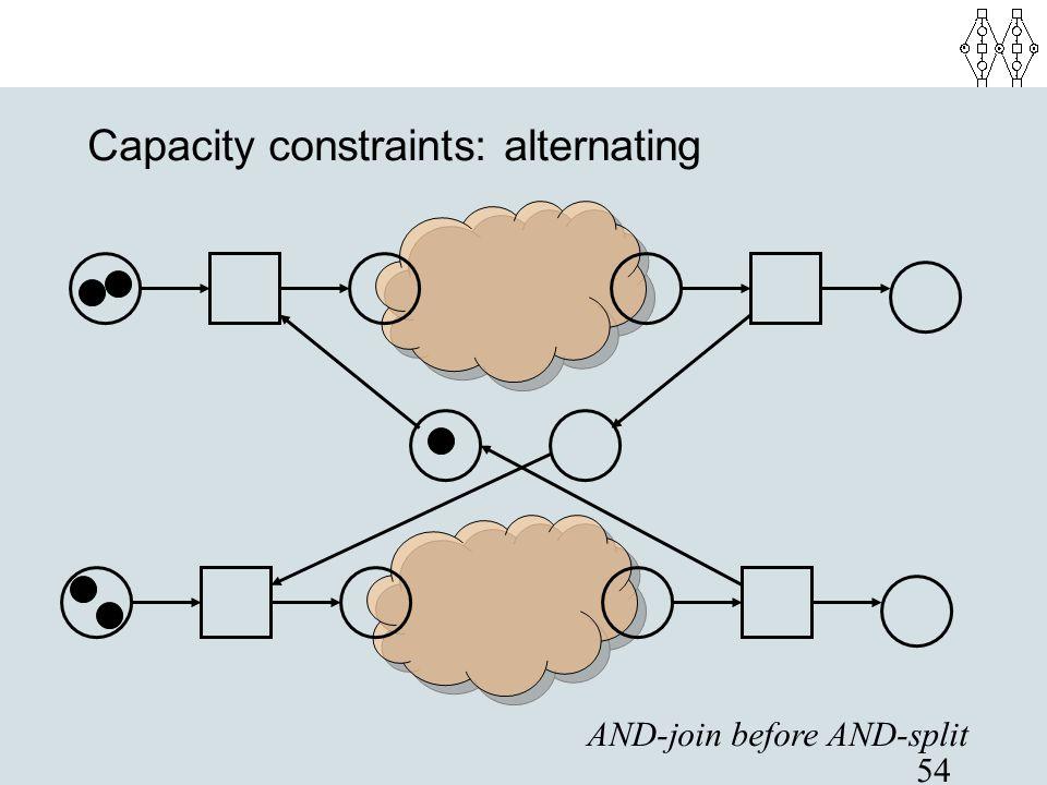 Capacity constraints: alternating