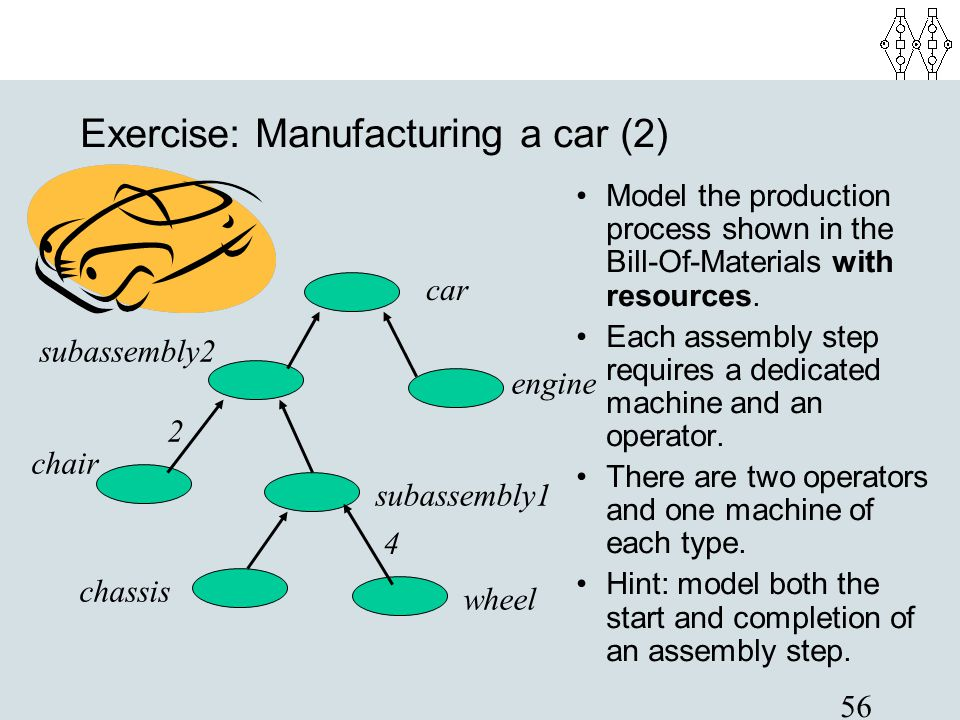 Exercise: Manufacturing a car (2)