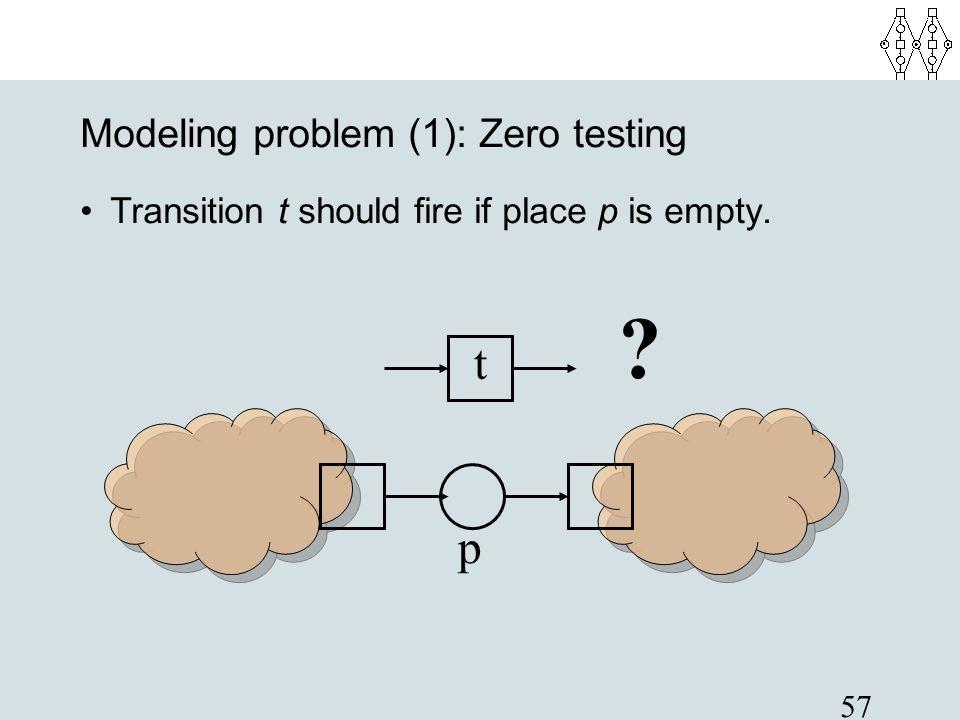 Modeling problem (1): Zero testing