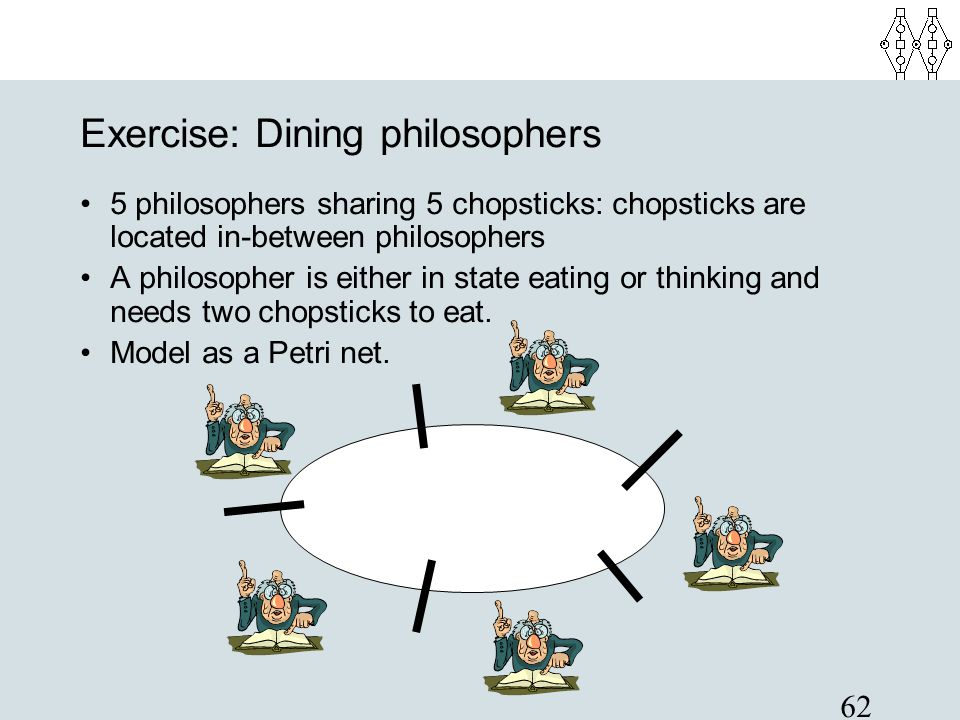Exercise: Dining philosophers