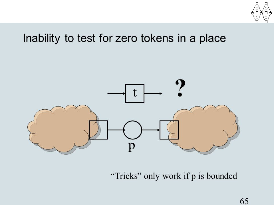 Inability to test for zero tokens in a place