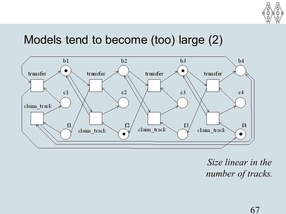 Models tend to become (too) large (2)‏