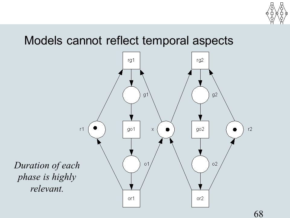 Models cannot reflect temporal aspects