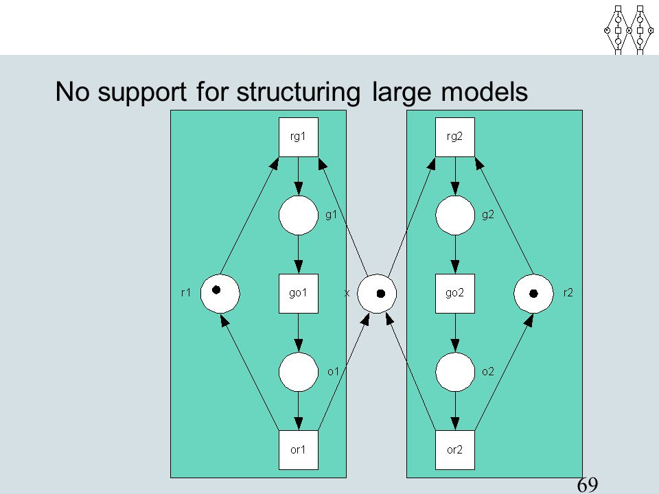 No support for structuring large models