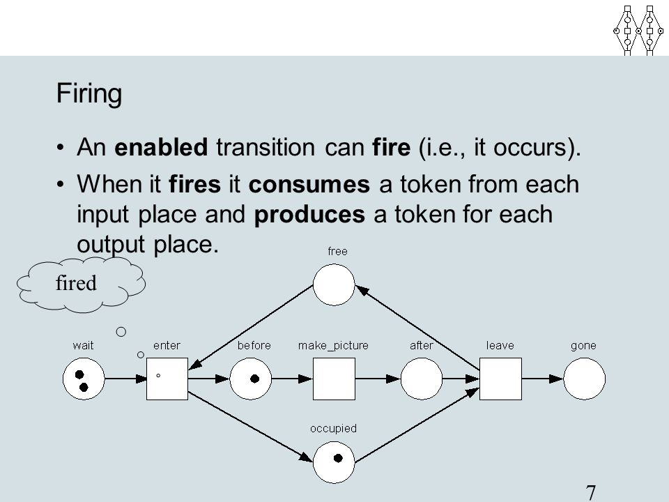 Firing An enabled transition can fire (i.e., it occurs).