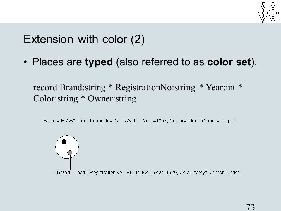 Extension with color (2)‏