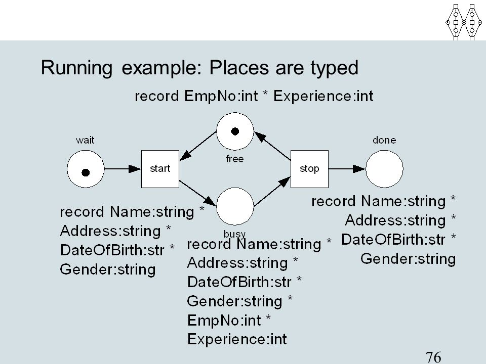 Running example: Places are typed