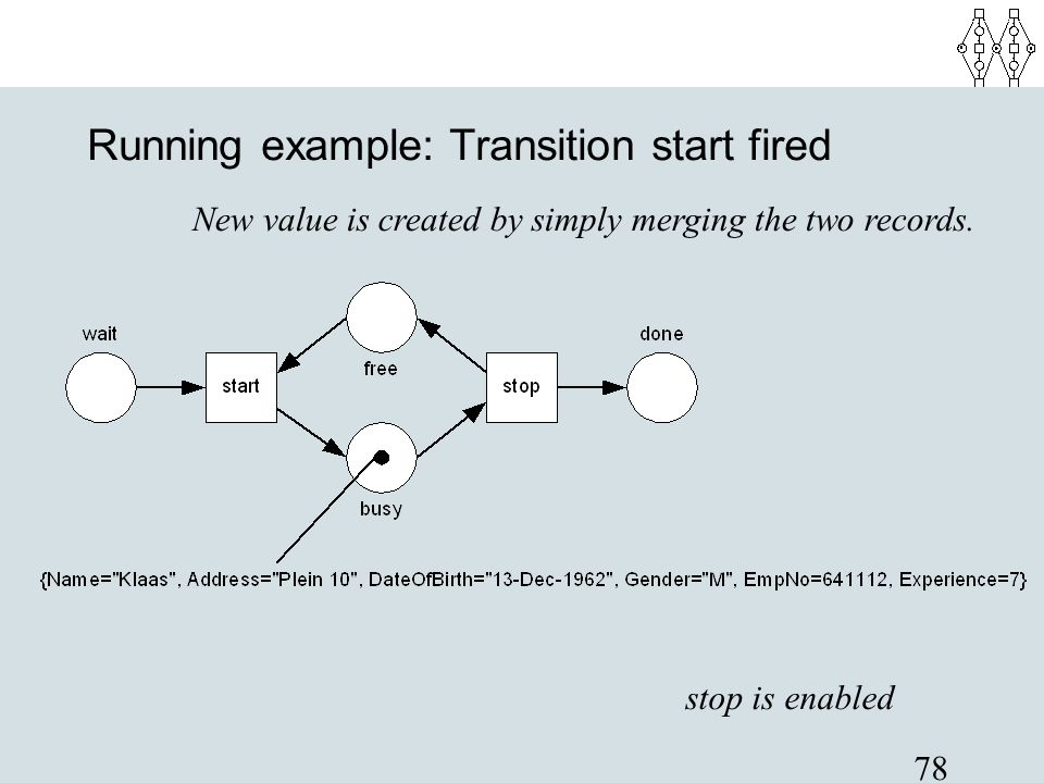 Running example: Transition start fired