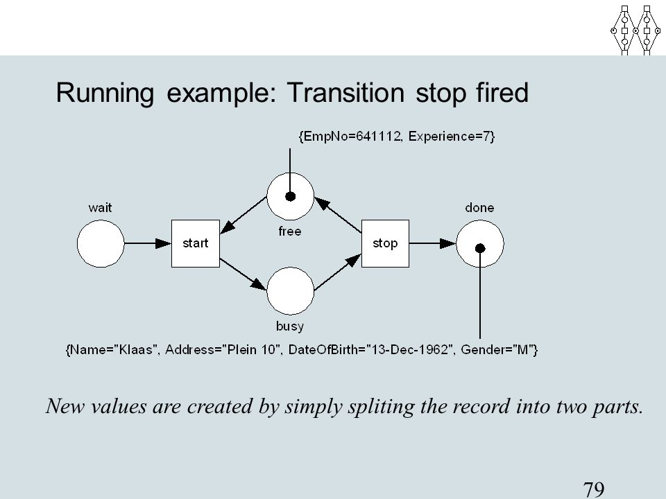 Running example: Transition stop fired