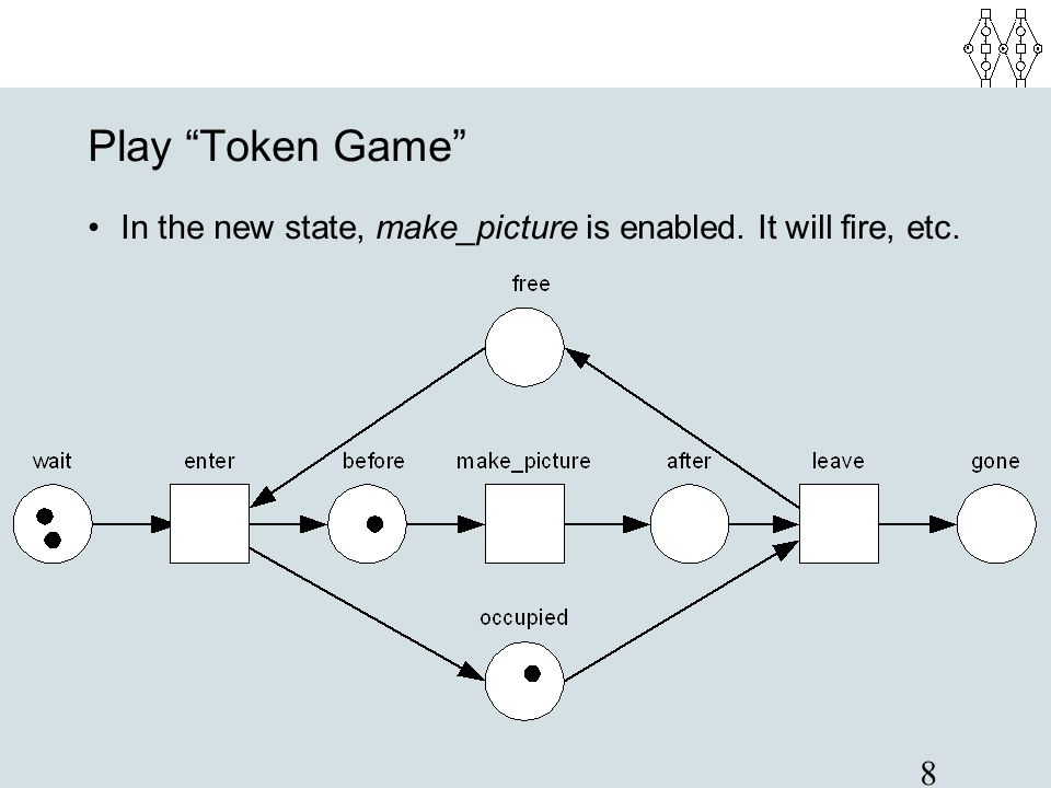 Play Token Game In the new state, make_picture is enabled. It will fire, etc.