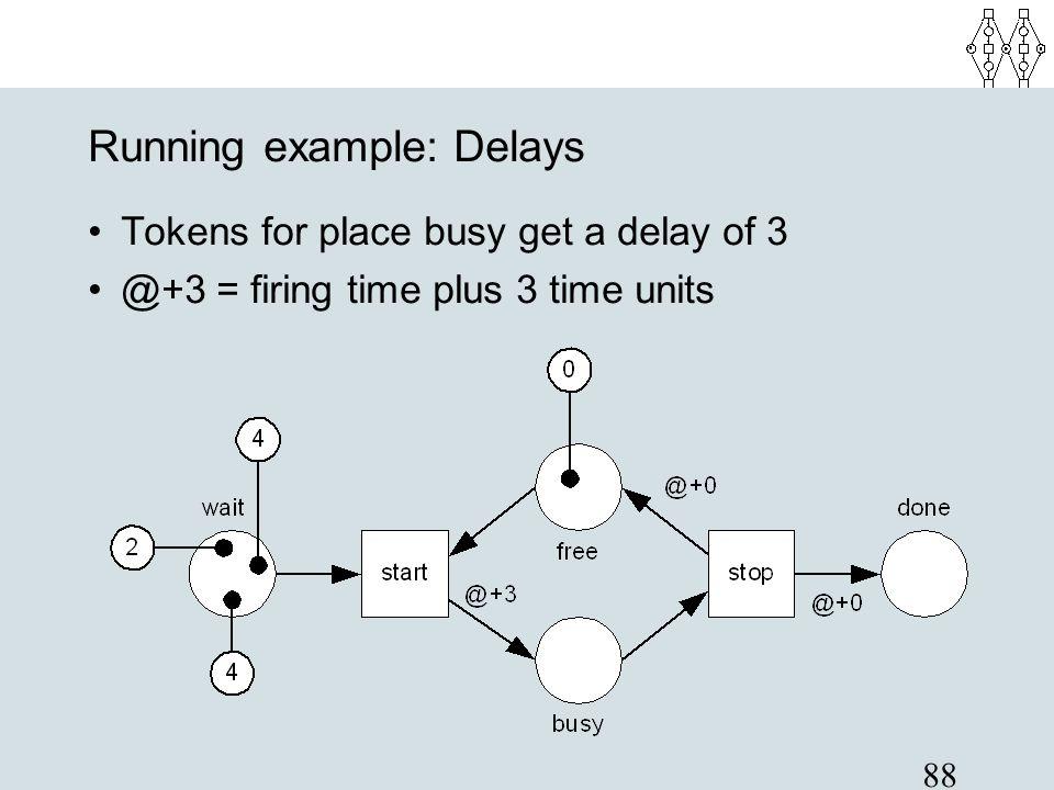 Running example: Delays