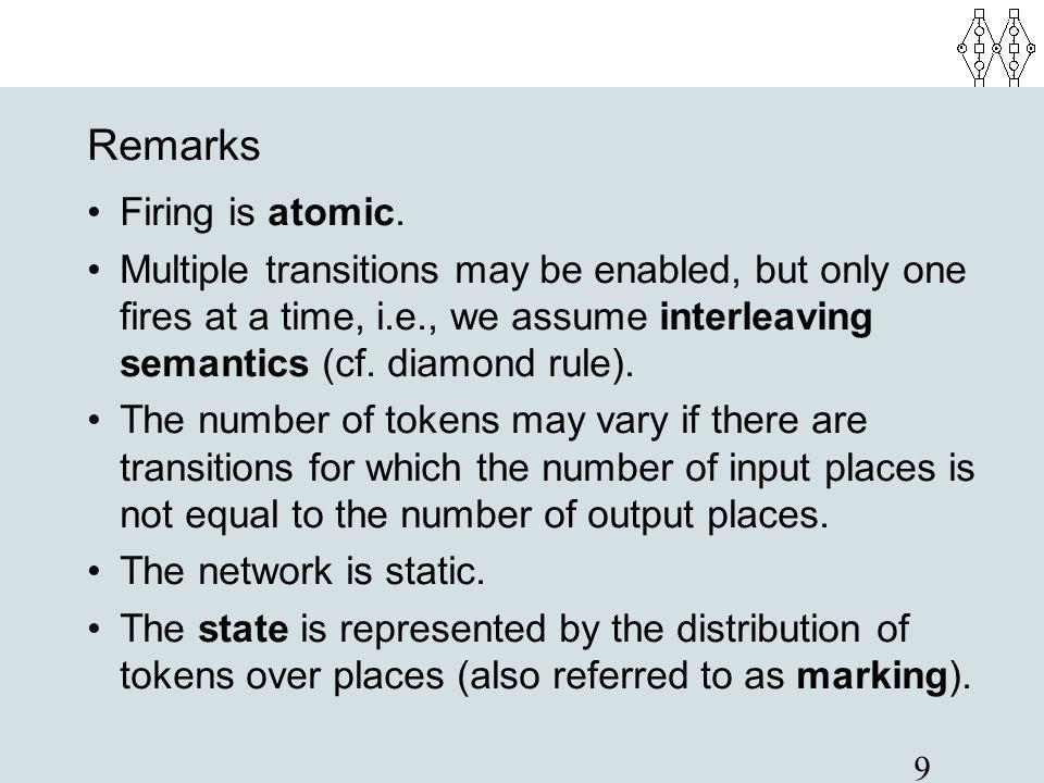 Remarks Firing is atomic.