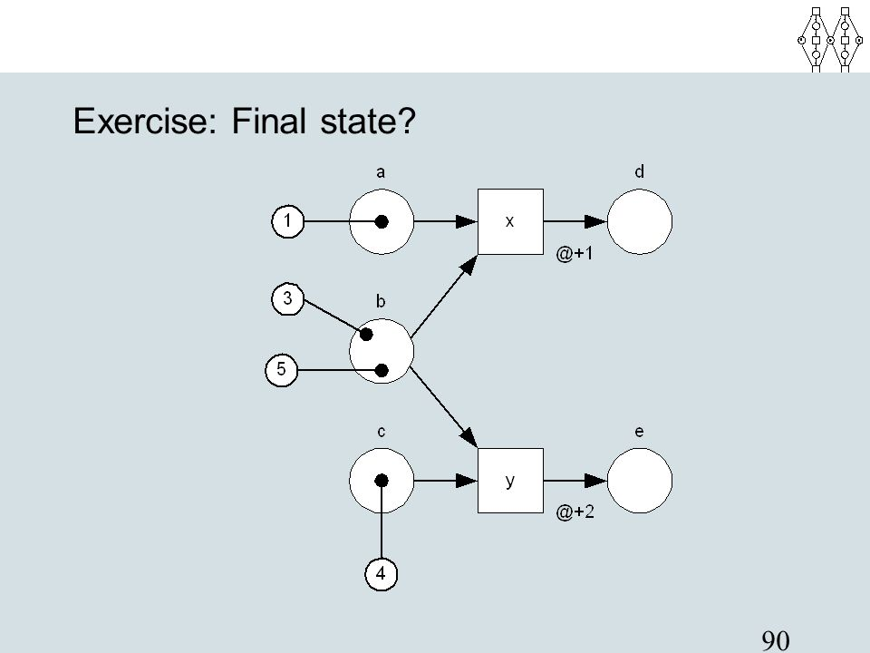 Exercise: Final state