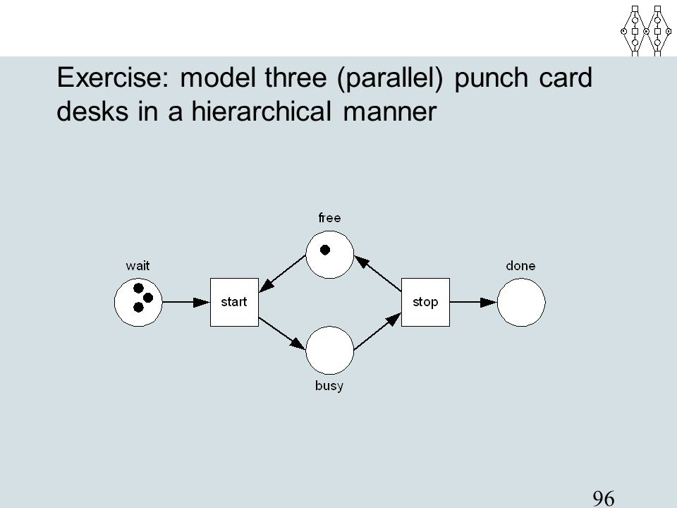 Exercise: model three (parallel) punch card desks in a hierarchical manner