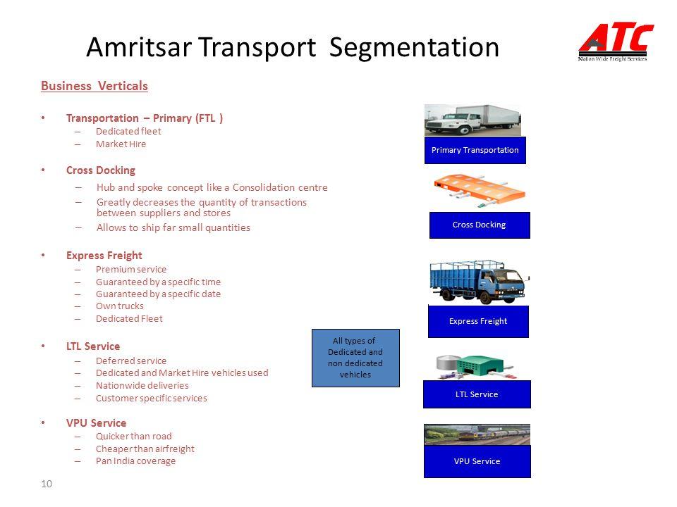Amritsar Transport Segmentation