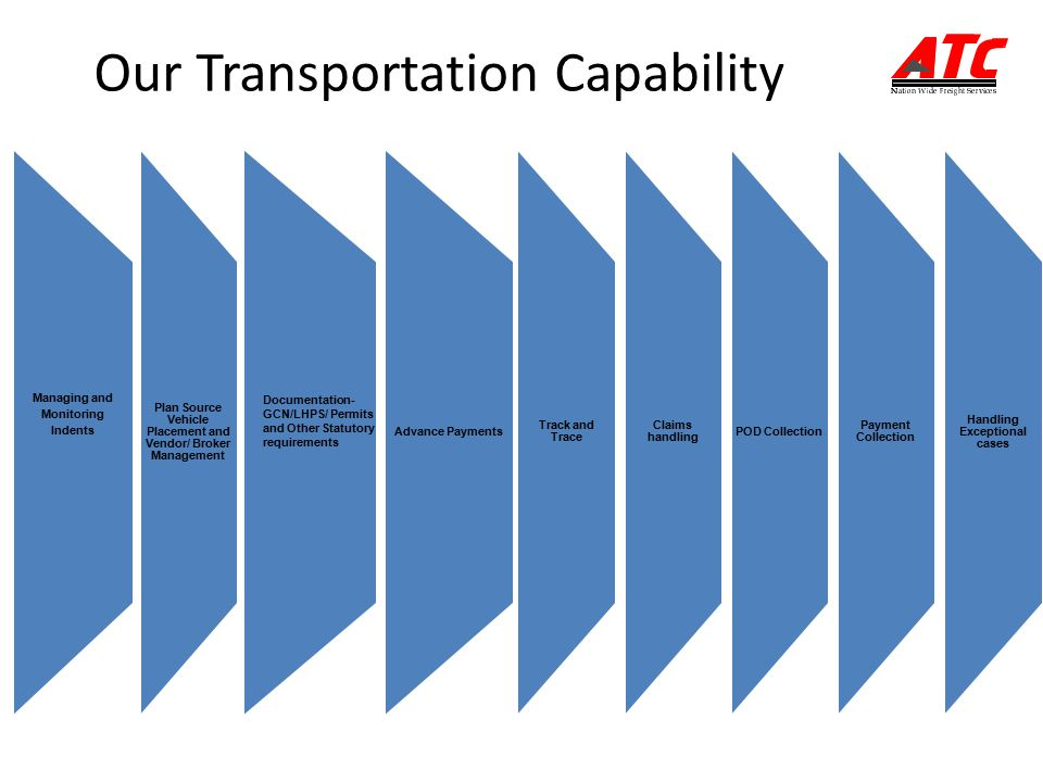 Our Transportation Capability