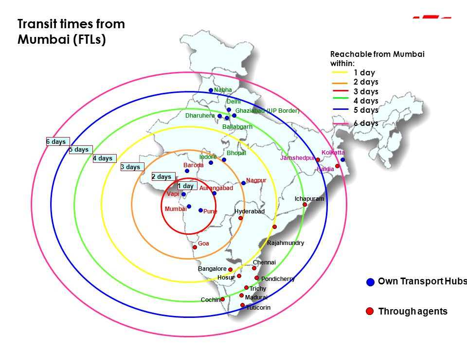 Transit times from Mumbai (FTLs)