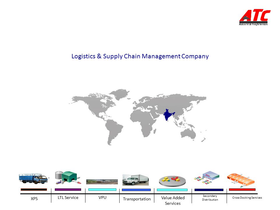 Logistics & Supply Chain Management Company