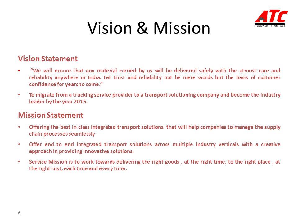 Vision & Mission Vision Statement Mission Statement