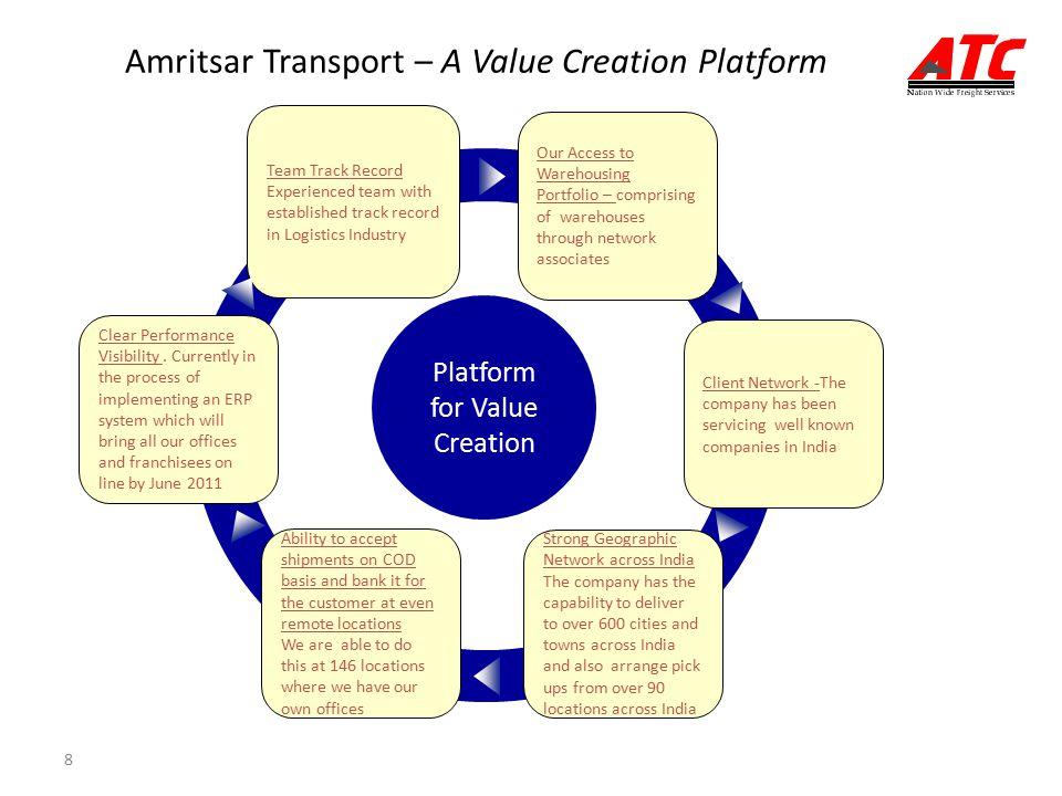 Amritsar Transport – A Value Creation Platform