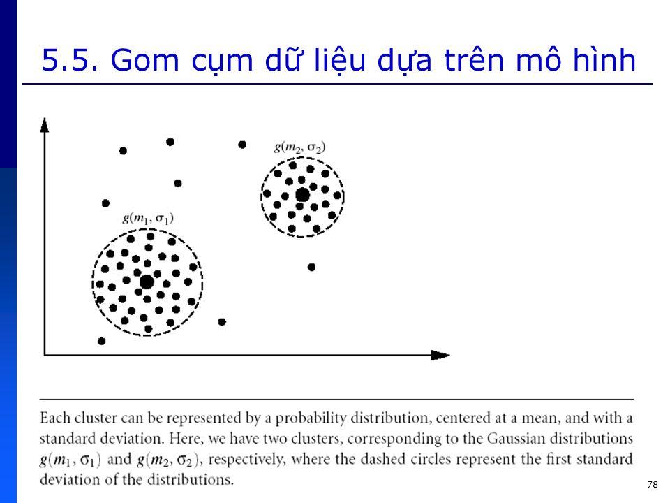 5.5. Gom cụm dữ liệu dựa trên mô hình