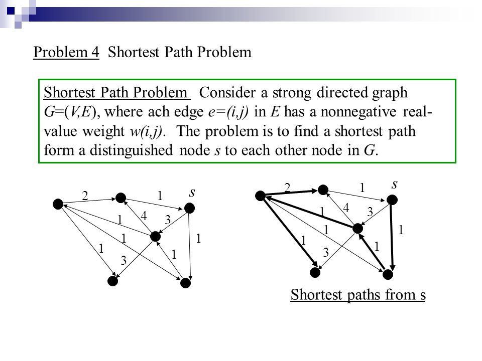Problem 4 Shortest Path Problem