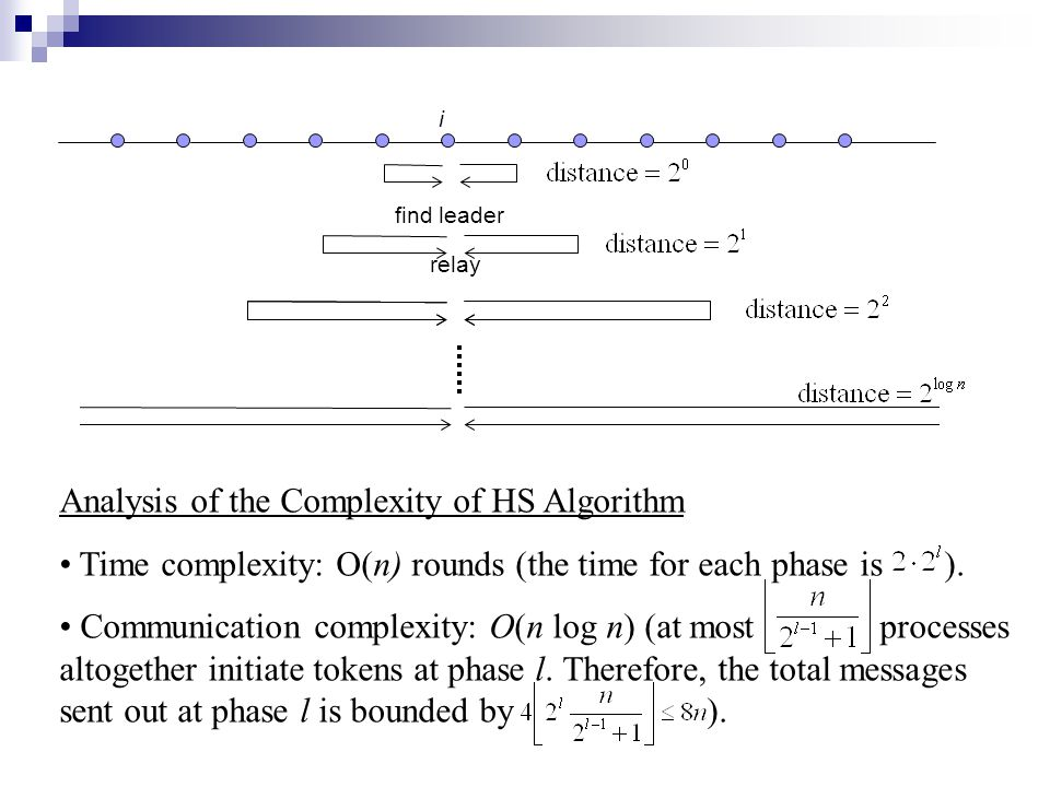 Analysis of the Complexity of HS Algorithm