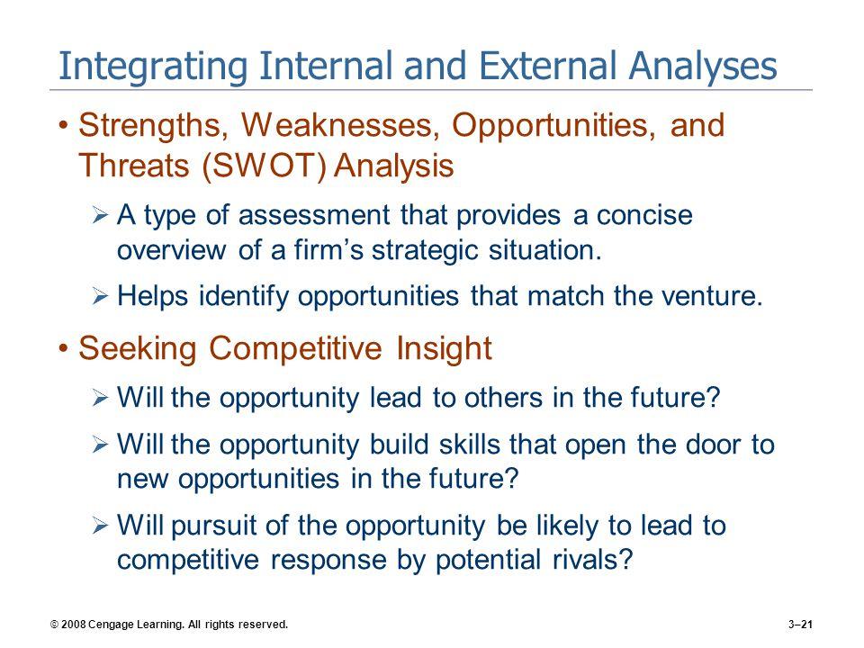 Integrating Internal and External Analyses
