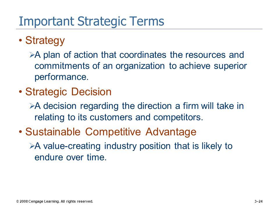 Important Strategic Terms