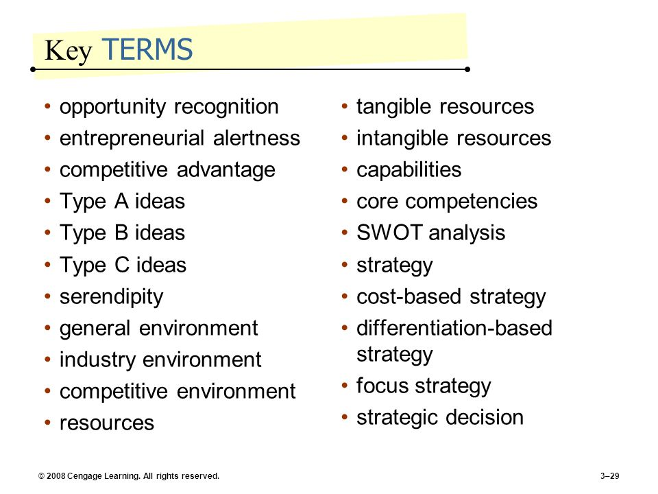 Key TERMS opportunity recognition entrepreneurial alertness