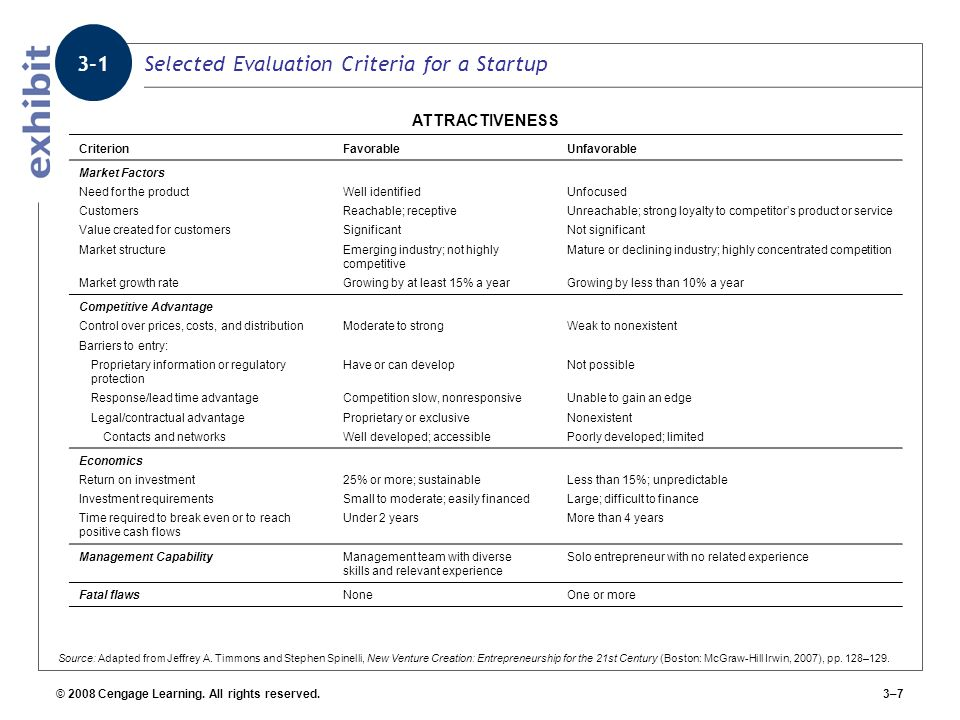 Selected Evaluation Criteria for a Startup