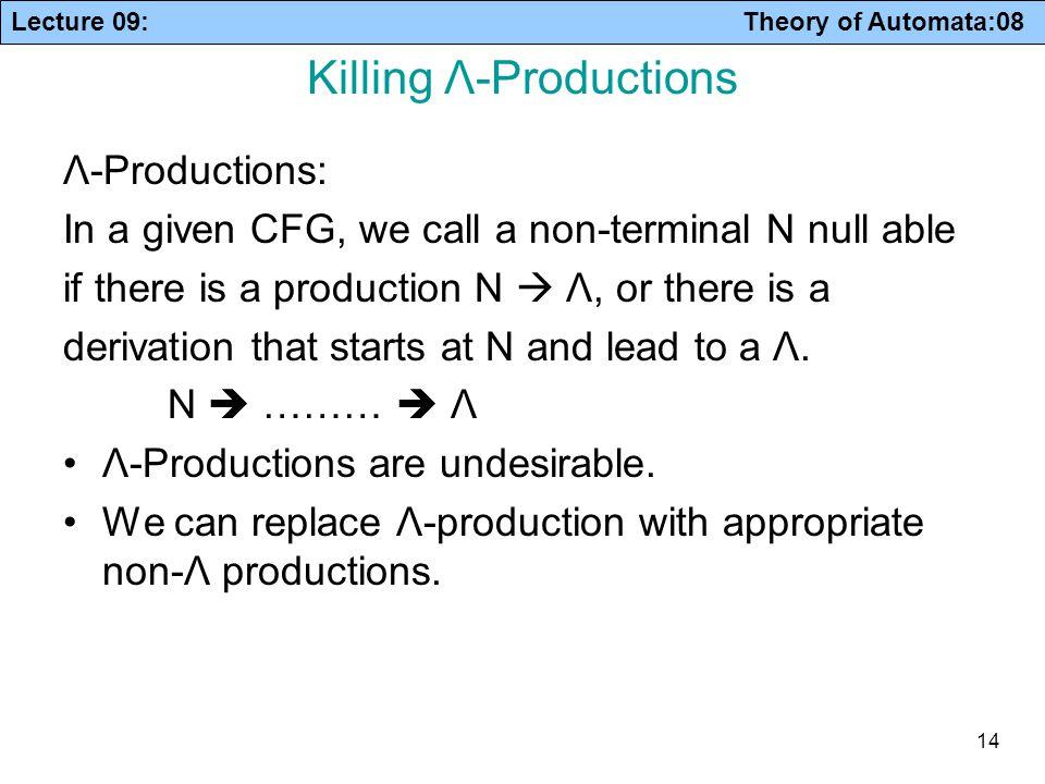 Killing Λ-Productions