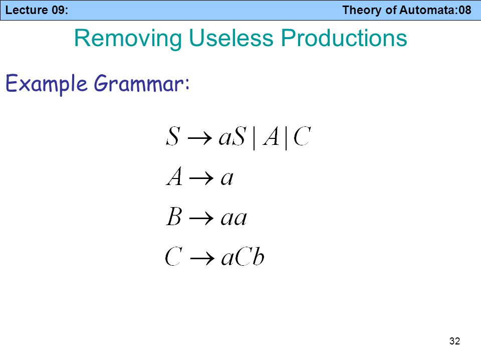 Removing Useless Productions
