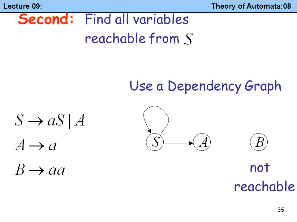 Second: Find all variables reachable from Use a Dependency Graph not