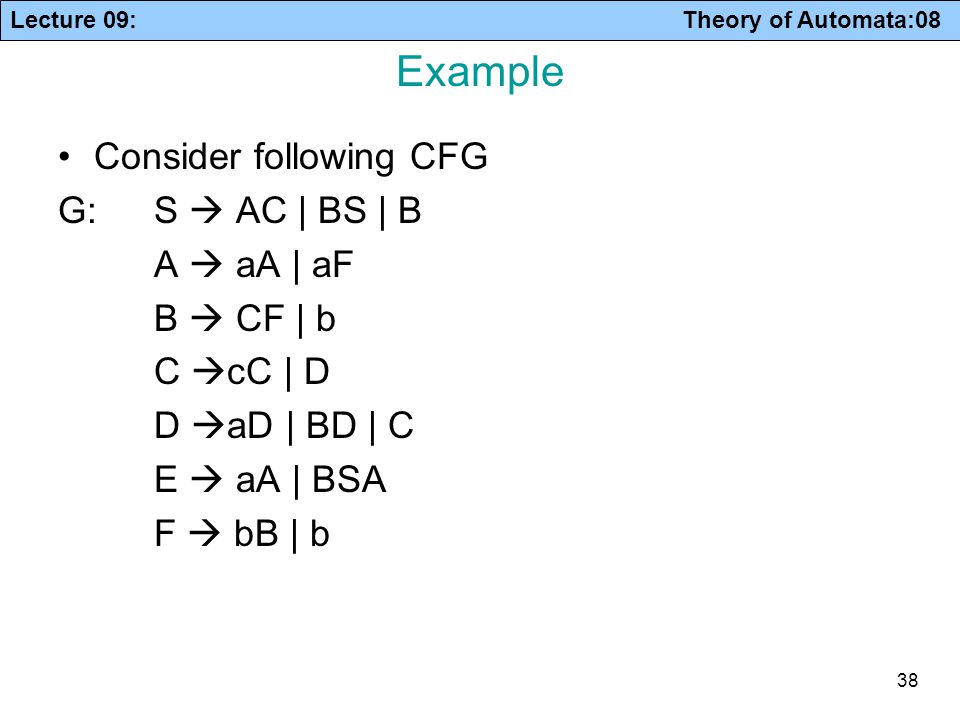 Example Consider following CFG G: S  AC | BS | B A  aA | aF