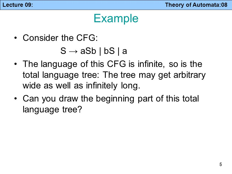 Example Consider the CFG: S → aSb | bS | a