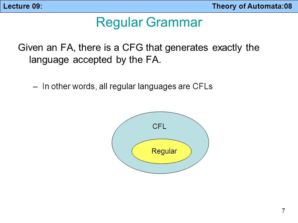 Regular Grammar Given an FA, there is a CFG that generates exactly the language accepted by the FA.