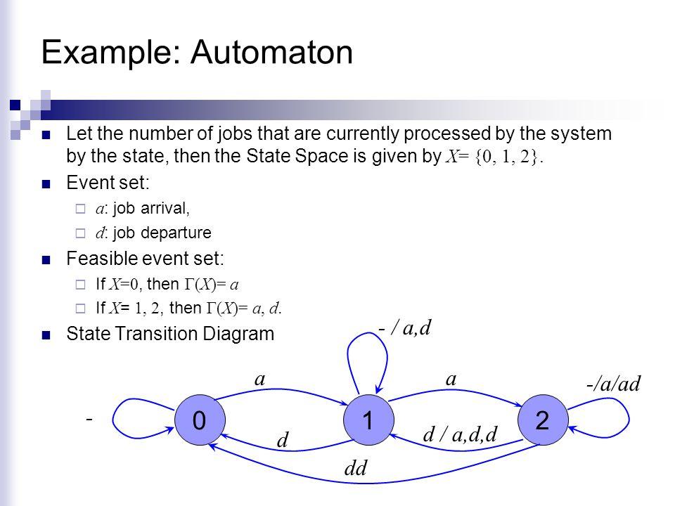 Example: Automaton 1 2 - / a,d a a -/a/ad - d / a,d,d d dd