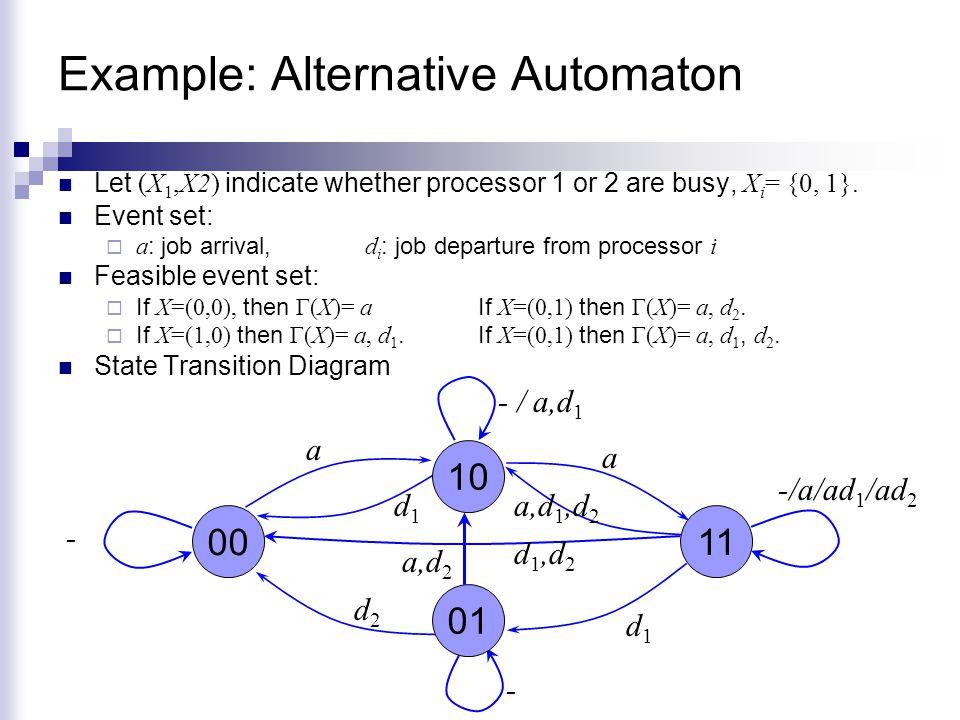 Example: Alternative Automaton