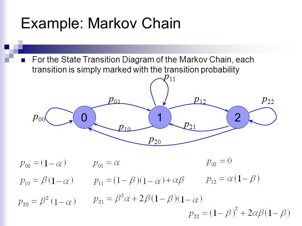 Example: Markov Chain 1 2 p11 p01 p12 p22 p00 p21 p10 p20