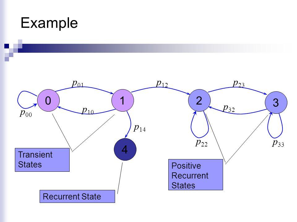 Example 4 1 2 3 p01 p12 p00 p10 p14 p22 p23 p32 p33 Transient States
