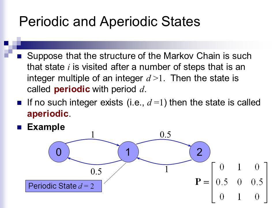 Periodic and Aperiodic States