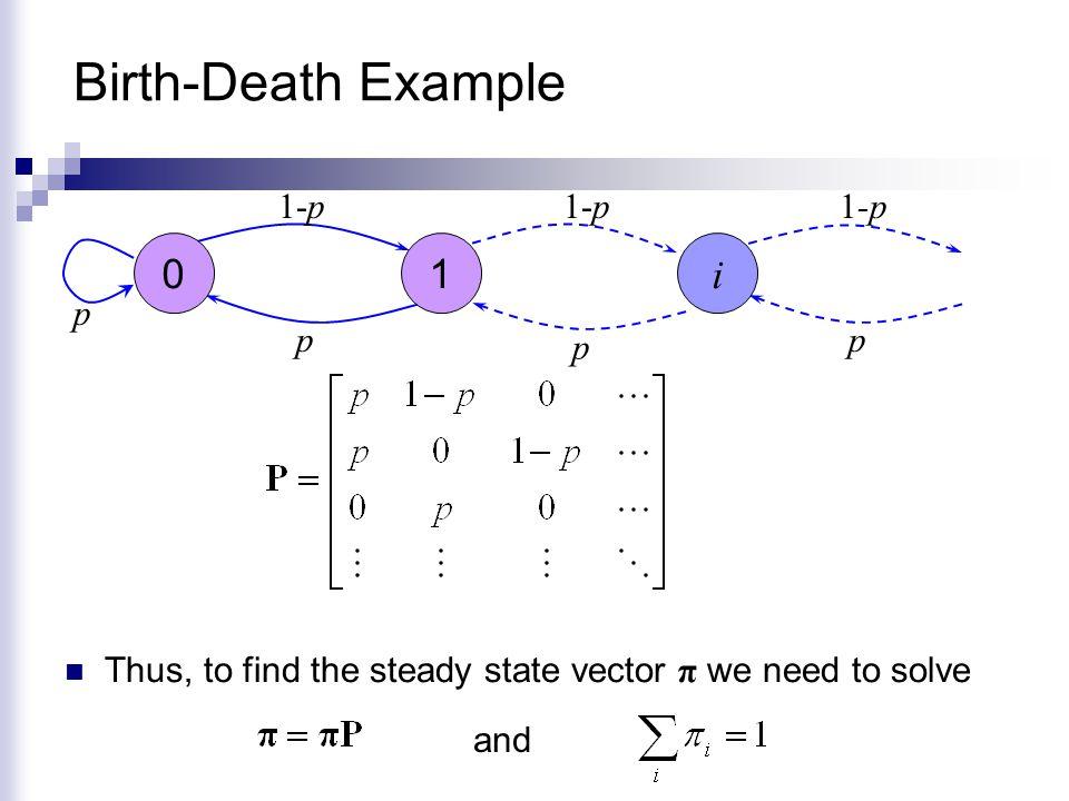 Birth-Death Example 1 i 1-p p