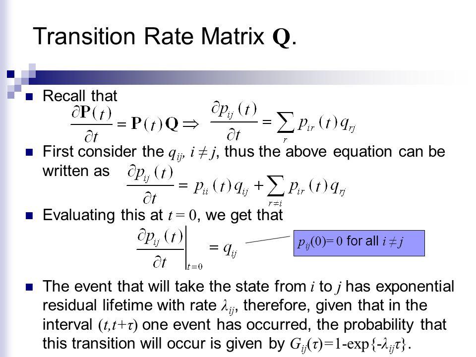 Transition Rate Matrix Q.